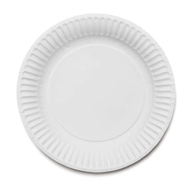 How Big is Your Plate